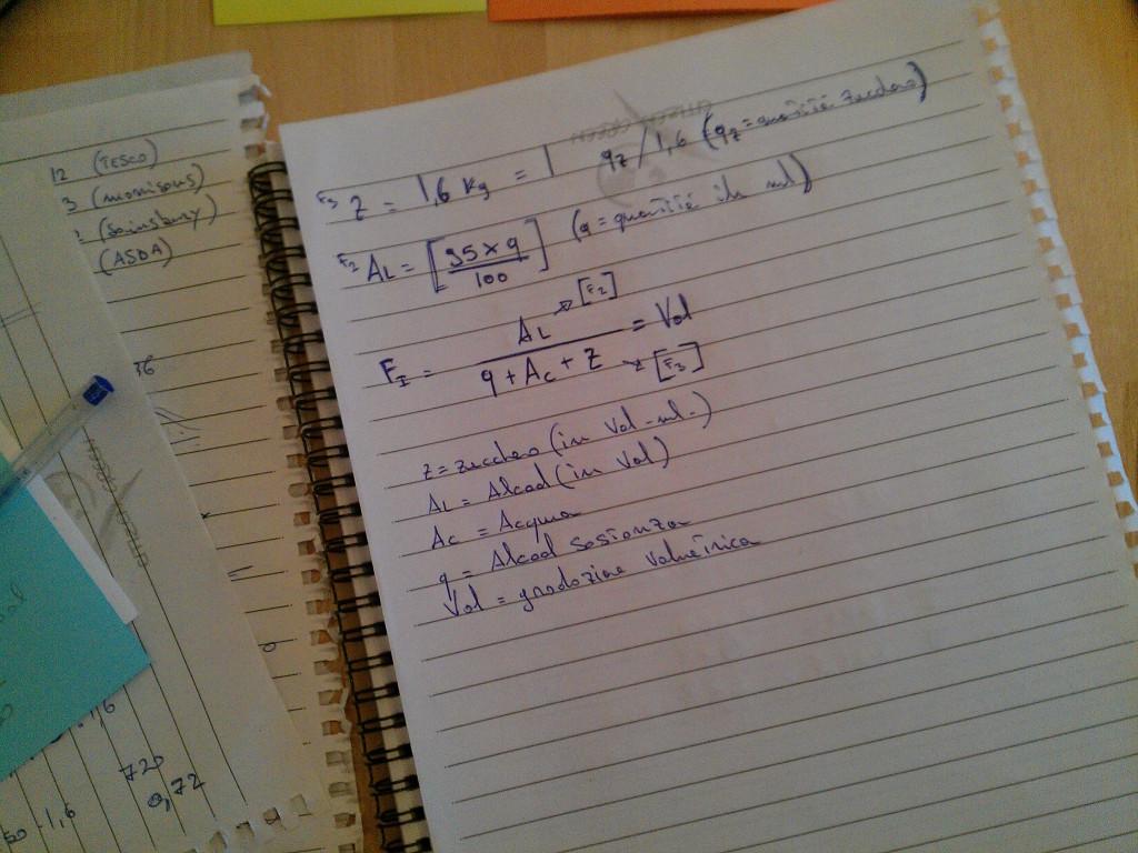 Spirit Base Formula